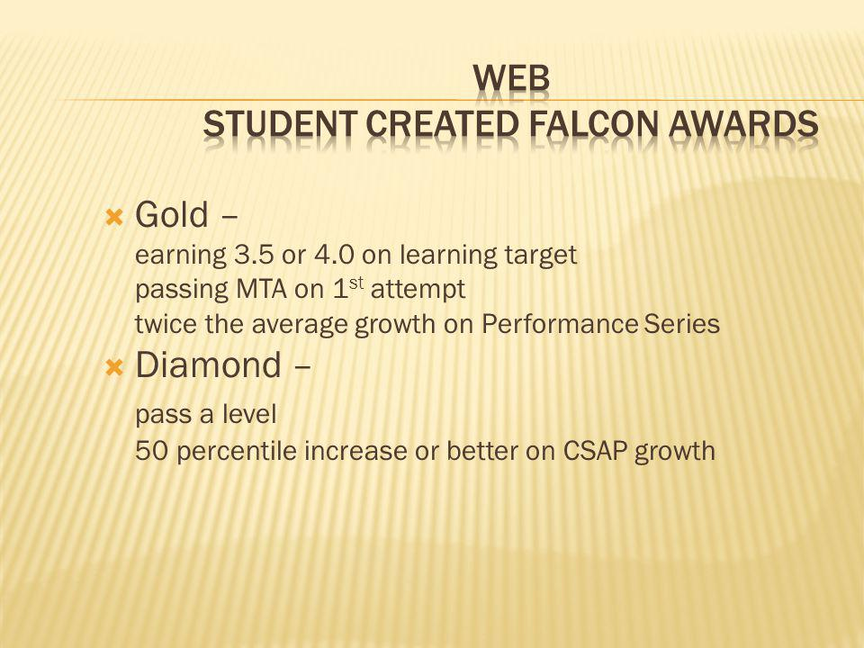 Bronze – being prepared to learn making adequate academic progress Silver – earning 3.0 on a learning target passing MTA on 2 nd attempt average growth on Performance Series meeting agreed upon goals