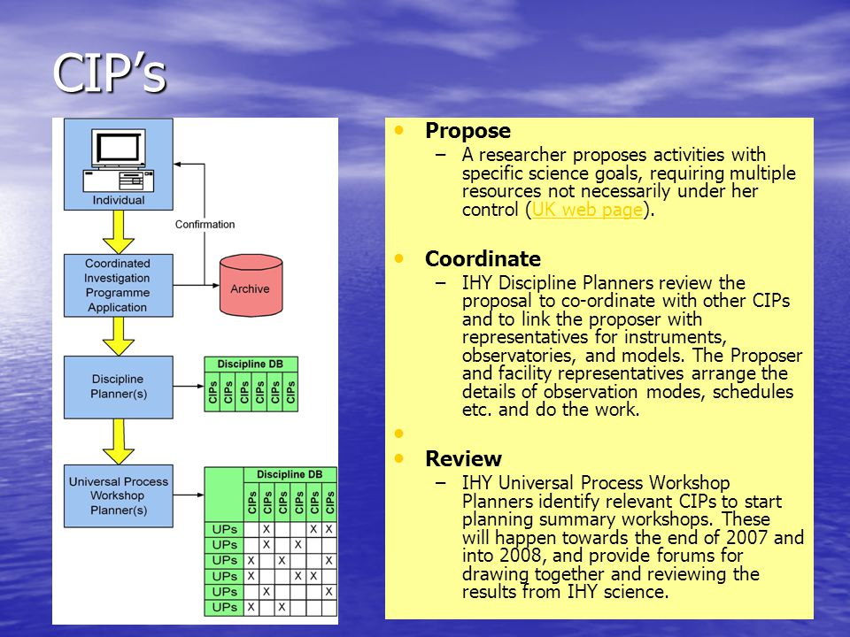 CIPs Propose –A researcher proposes activities with specific science goals, requiring multiple resources not necessarily under her control (UK web page).UK web page Coordinate –IHY Discipline Planners review the proposal to co-ordinate with other CIPs and to link the proposer with representatives for instruments, observatories, and models.