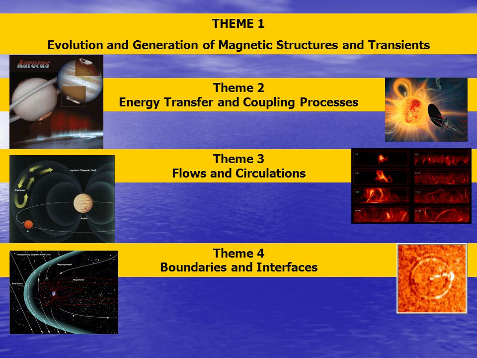 THEME 1 Evolution and Generation of Magnetic Structures and Transients Theme 2 Energy Transfer and Coupling Processes Theme 3 Flows and Circulations Theme 4 Boundaries and Interfaces