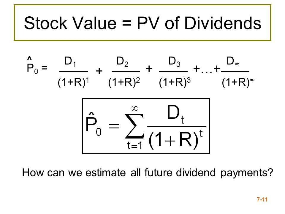 7-11 Stock Value = PV of Dividends P 0 = ^ (1+R) 1 (1+R) 2 (1+R) 3 (1+R) D 1 D 2 D 3 D + ++…+ How can we estimate all future dividend payments?