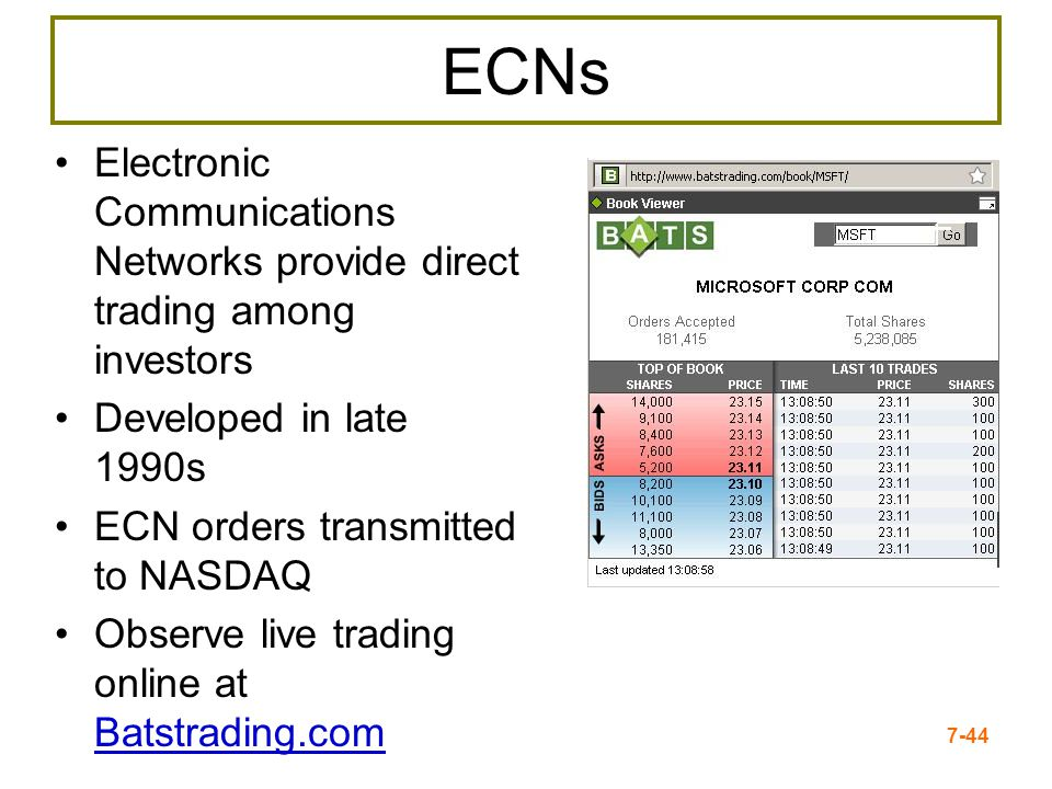 7-44 ECNs Electronic Communications Networks provide direct trading among investors Developed in late 1990s ECN orders transmitted to NASDAQ Observe l