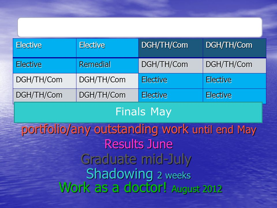 portfolio/any outstanding work until end May Results June AFTER ElectiveElectiveDGH/TH/ComDGH/TH/Com ElectiveRemedialDGH/TH/ComDGH/TH/Com DGH/TH/ComDGH/TH/ComElectiveElective DGH/TH/ComDGH/TH/ComElectiveElective Finals May Shadowing 2 weeks Graduate mid-July Work as a doctor.
