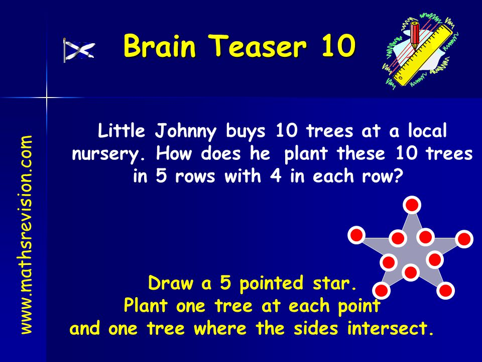 Brain Teaser 10 www.mathsrevision.com Little Johnny buys 10 trees at a local nursery. How does he plant these 10 trees in 5 rows with 4 in each row? D