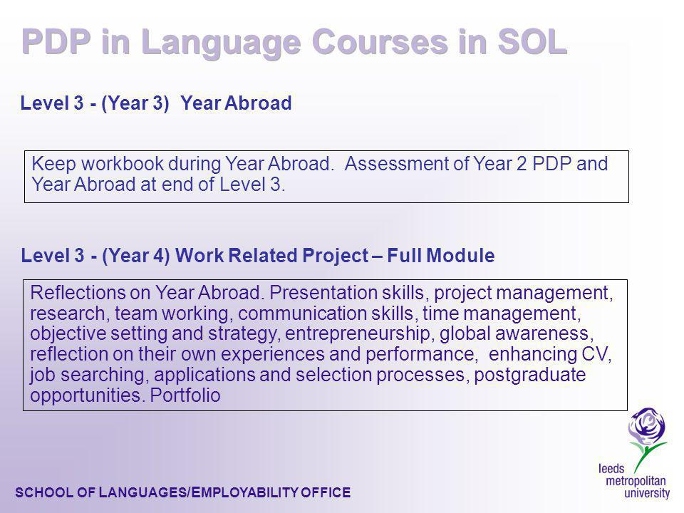 SCHOOL OF L ANGUAGES /E MPLOYABILITY OFFICE Level 3 - (Year 4) Work Related Project – Full Module Reflections on Year Abroad.