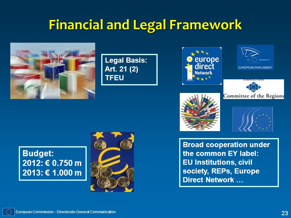 European Commission – Directorate-General Communication 23 Financial and Legal Framework Legal Basis: Art.