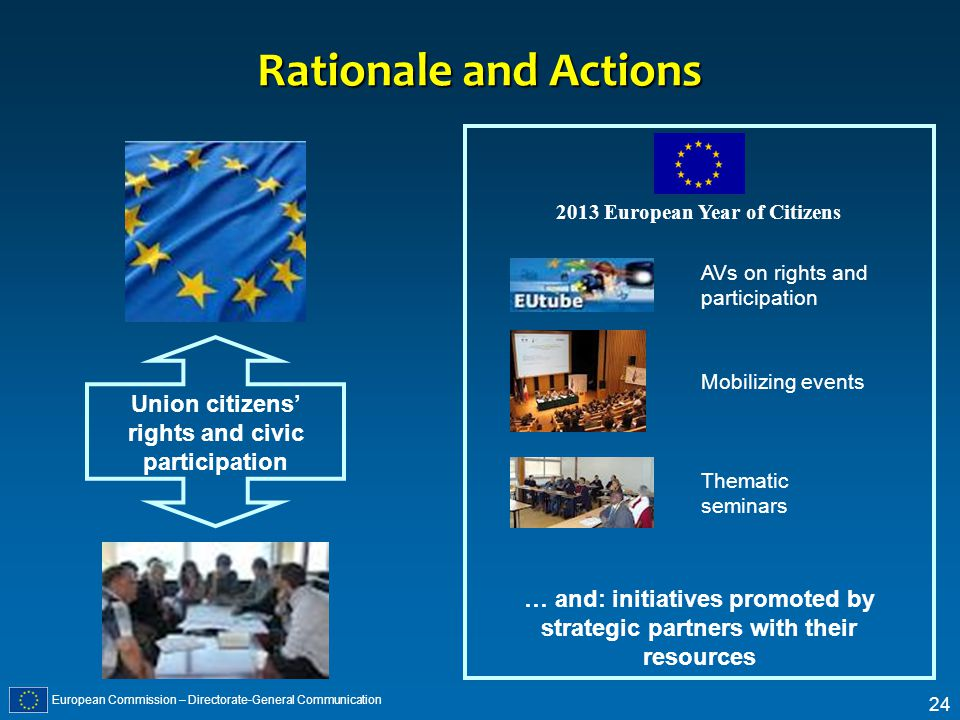 European Commission – Directorate-General Communication 24 Rationale and Actions Union citizens rights and civic participation AVs on rights and participation Mobilizing events Thematic seminars 2013 European Year of Citizens … and: initiatives promoted by strategic partners with their resources