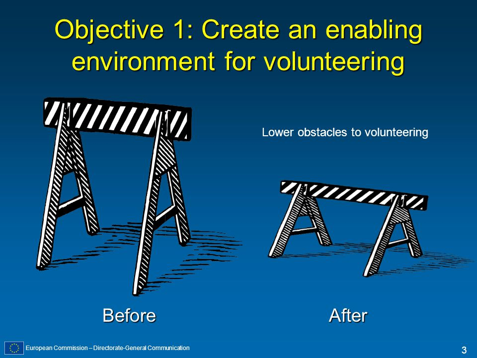 European Commission – Directorate-General Communication 3 Objective 1: Create an enabling environment for volunteering BeforeAfter Lower obstacles to volunteering
