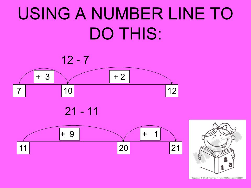 USING A NUMBER LINE TO DO THIS: 71012 + 3+ 2 112021 + 9+ 1 12 - 7 21 - 11
