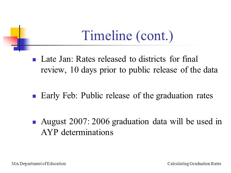 MA Department of Education Calculating Graduation Rates Timeline (cont.) Late Jan: Rates released to districts for final review, 10 days prior to public release of the data Early Feb: Public release of the graduation rates August 2007: 2006 graduation data will be used in AYP determinations