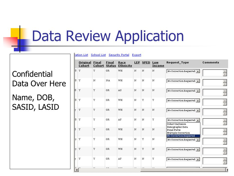 MA Department of Education Calculating Graduation Rates Data Review Application Confidential Data Over Here Name, DOB, SASID, LASID