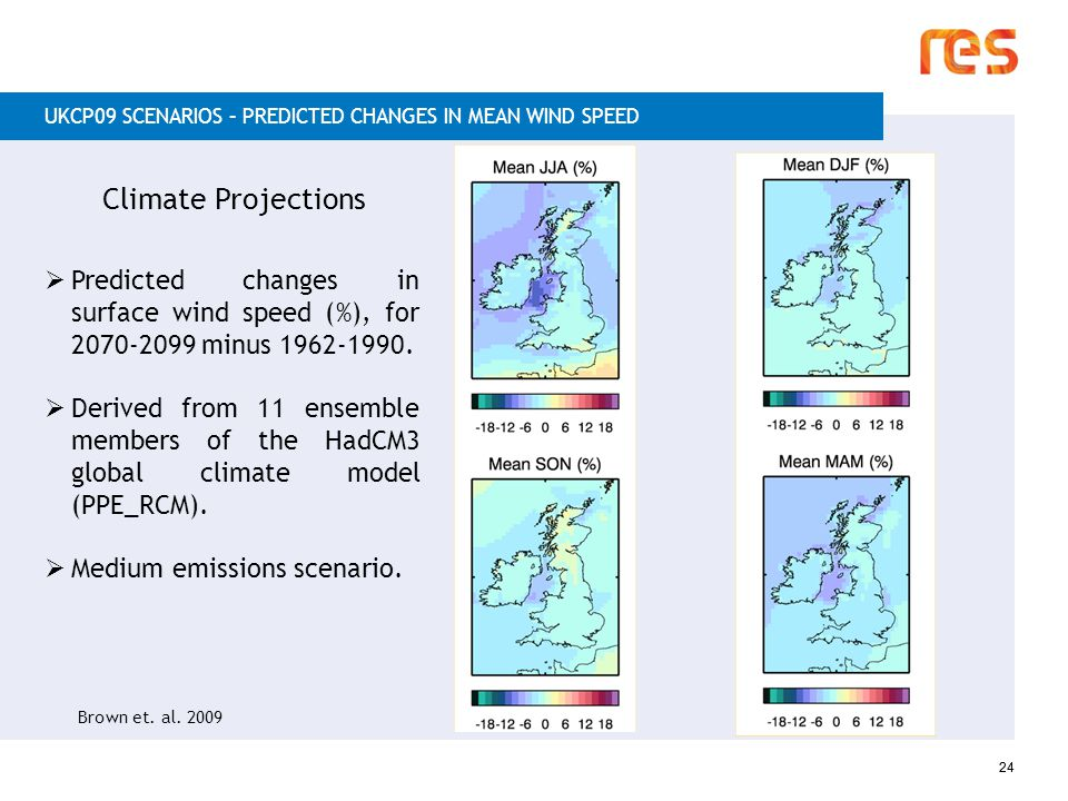 UKCP09 SCENARIOS – PREDICTED CHANGES IN MEAN WIND SPEED 24 Predicted changes in surface wind speed (%), for 2070-2099 minus 1962-1990.