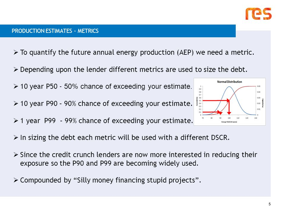 PRODUCTION ESTIMATES - METRICS 5 To quantify the future annual energy production (AEP) we need a metric.