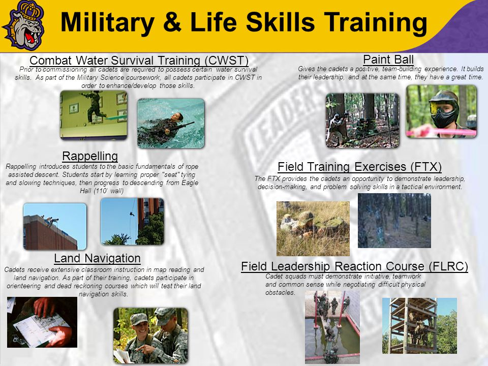 Military & Life Skills Training Combat Water Survival Training (CWST) Field Leadership Reaction Course (FLRC) Paint Ball Rappelling Land Navigation Fi