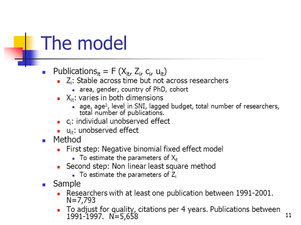11 The model Publications it = F (X it, Z i, c i, u it ) Z i : Stable across time but not across researchers area, gender, country of PhD, cohort X it