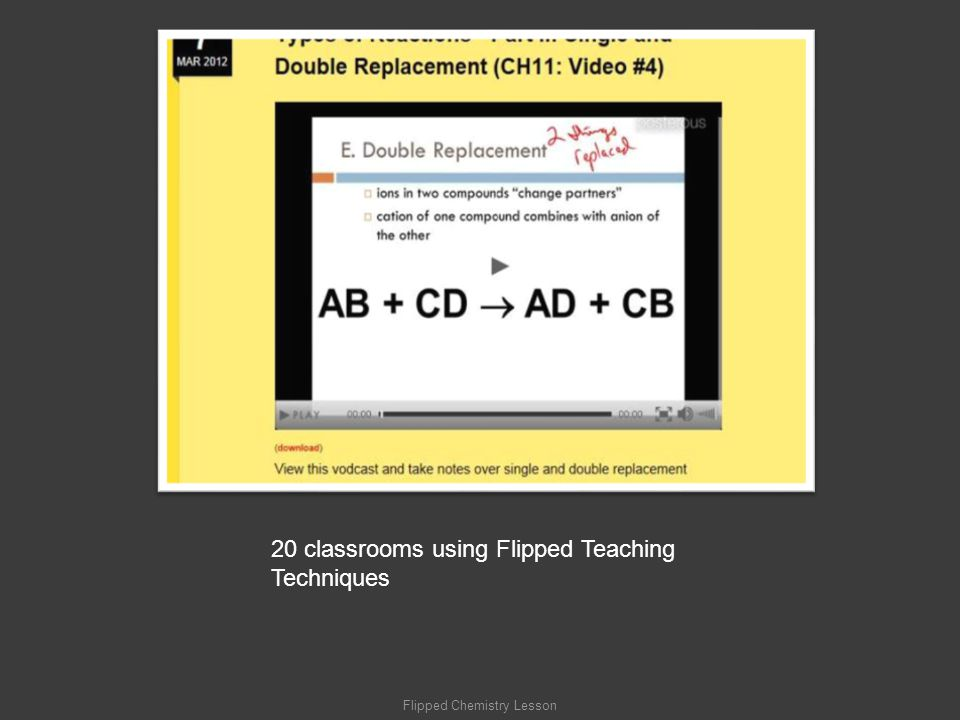 Flipped Chemistry Lesson 20 classrooms using Flipped Teaching Techniques