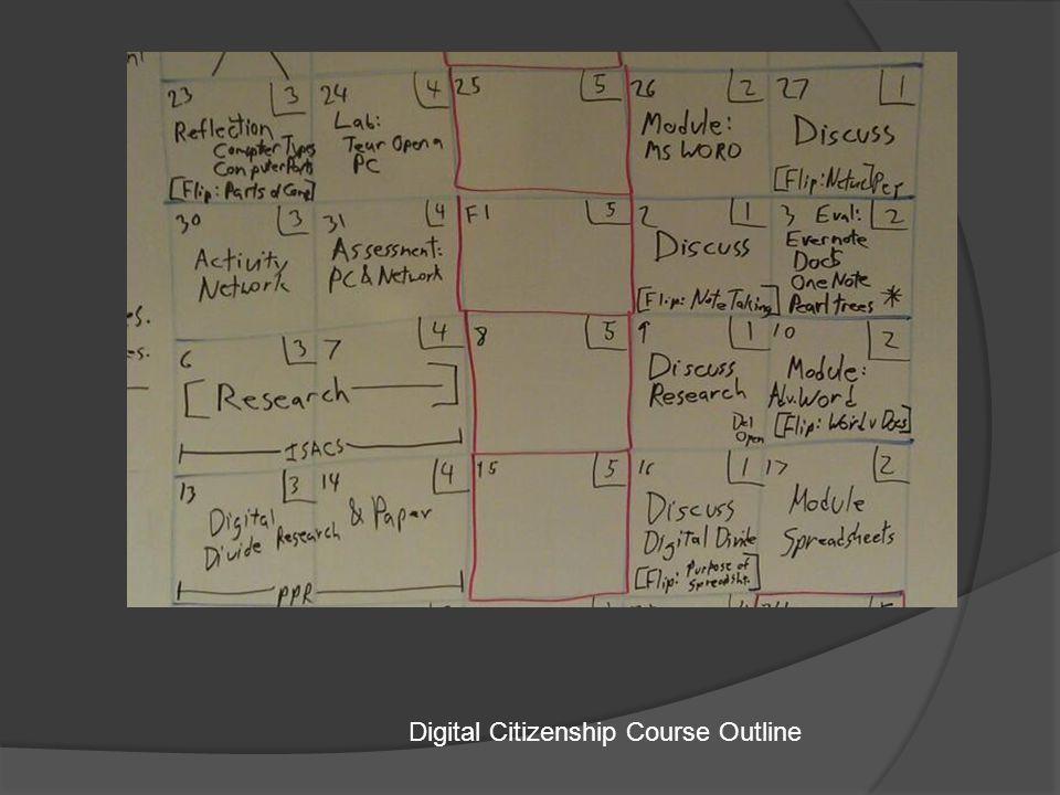 Digital Citizenship Course Outline