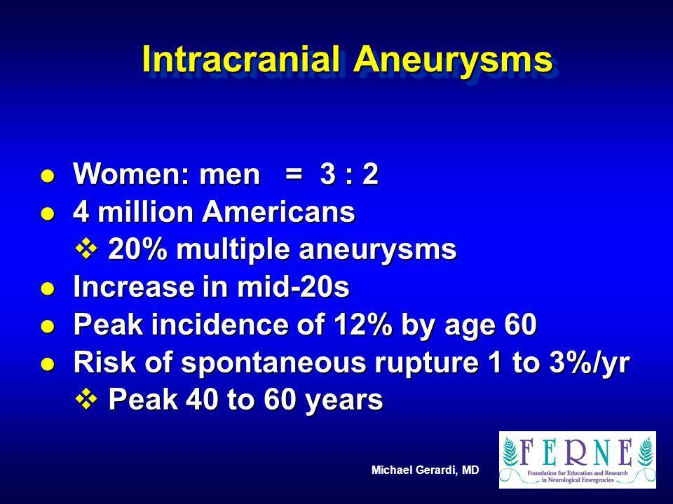 Michael Gerardi, MD Intracranial Aneurysms l Women: men = 3 : 2 l 4 million Americans v 20% multiple aneurysms l Increase in mid-20s l Peak incidence
