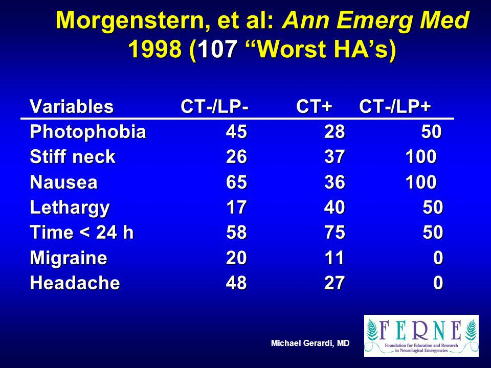Michael Gerardi, MD Morgenstern, et al: Ann Emerg Med 1998 (107 Worst HAs) Variables CT-/LP- CT+ CT-/LP+ Photophobia4528 50 Stiff neck2637 100 Nausea6