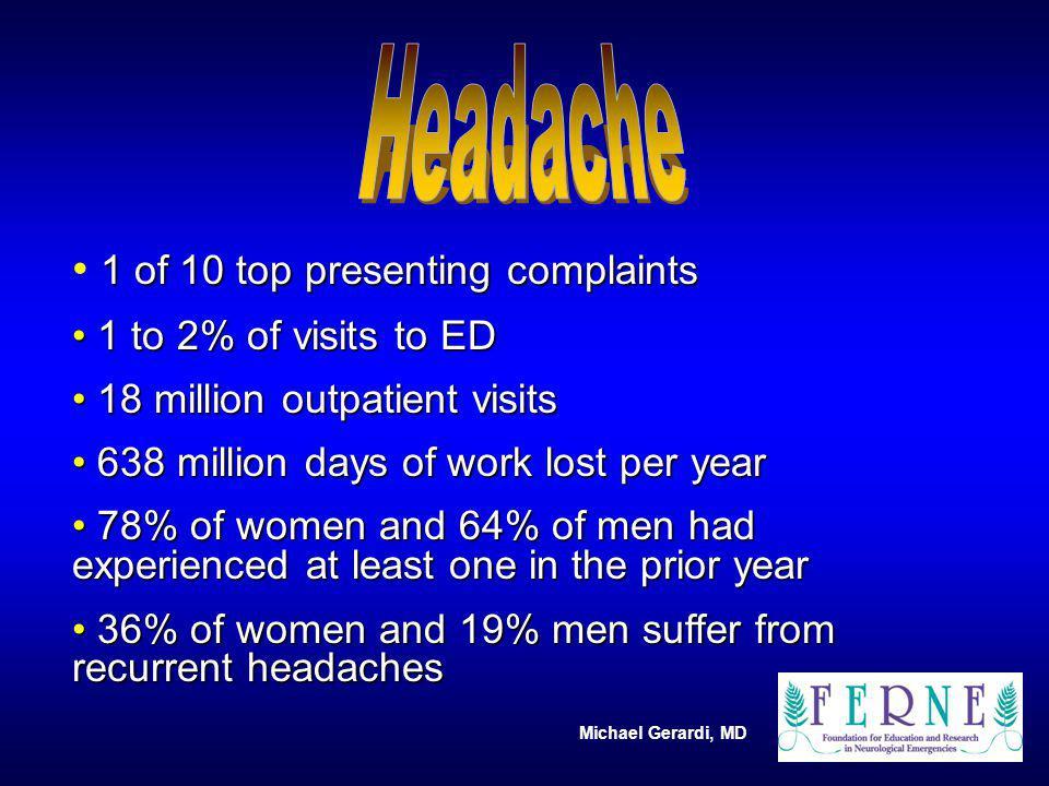 Michael Gerardi, MD 1 of 10 top presenting complaints 1 to 2% of visits to ED 1 to 2% of visits to ED 18 million outpatient visits 18 million outpatie