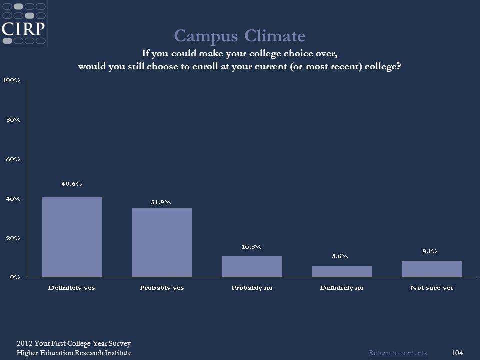 Return to contents 2012 Your First College Year Survey Higher Education Research Institute104 Campus Climate If you could make your college choice over, would you still choose to enroll at your current (or most recent) college