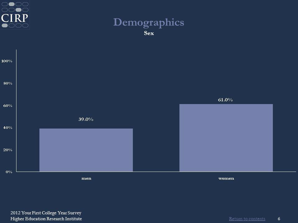 Return to contents 2012 Your First College Year Survey Higher Education Research Institute6 Demographics Sex