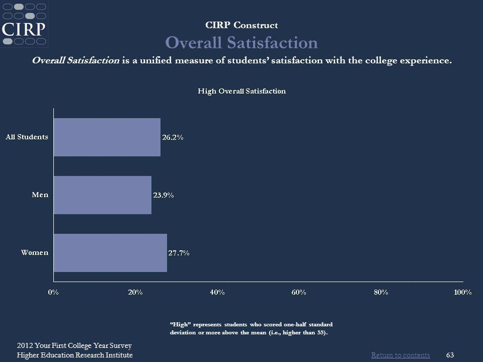 Return to contents 2012 Your First College Year Survey Higher Education Research Institute63 CIRP Construct Overall Satisfaction Overall Satisfaction is a unified measure of students satisfaction with the college experience.
