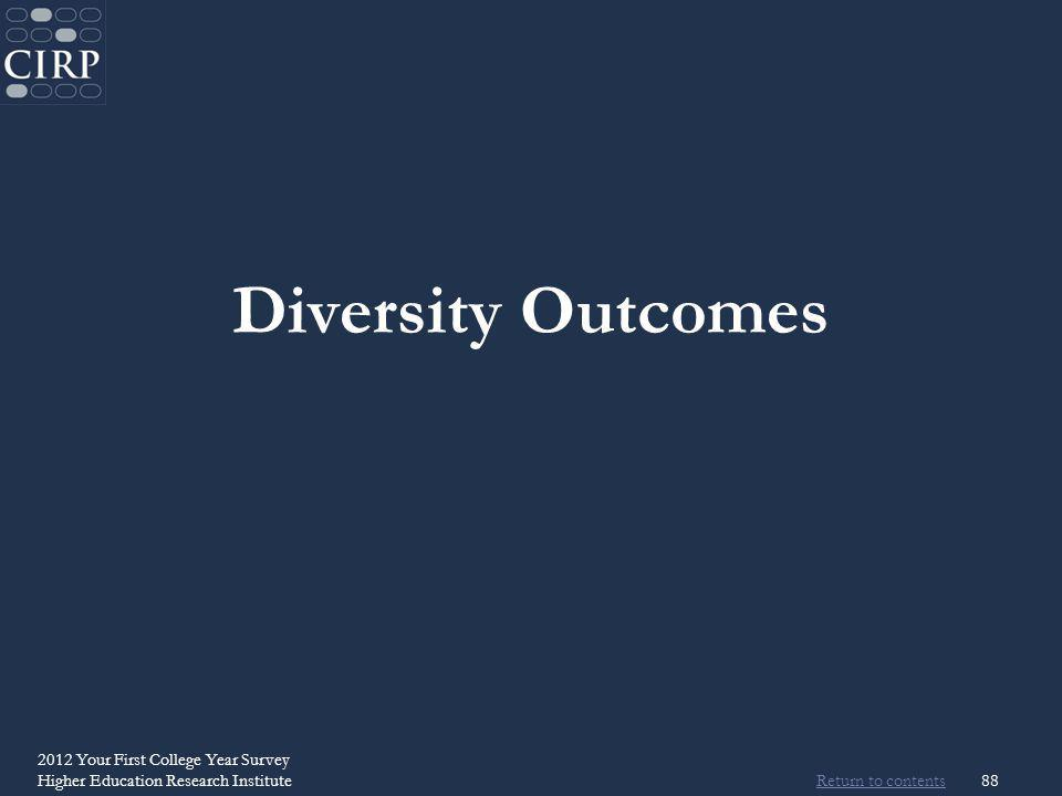 Return to contents 2012 Your First College Year Survey Higher Education Research Institute88 Diversity Outcomes