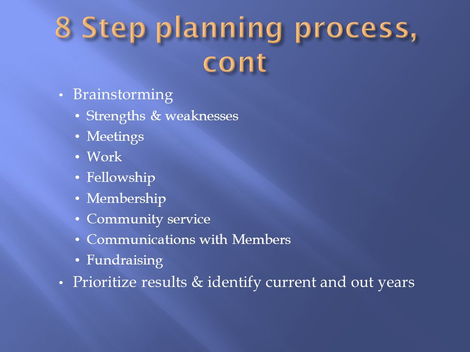 Brainstorming Strengths & weaknesses Meetings Work Fellowship Membership Community service Communications with Members Fundraising Prioritize results & identify current and out years
