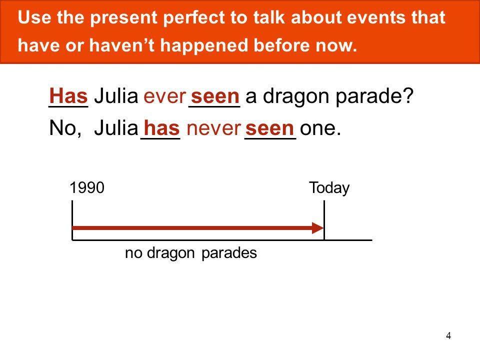 4 Use the present perfect to talk about events that have or havent happened before now. 1990Today No, Julia has never seen one. Has Julia ever seen a