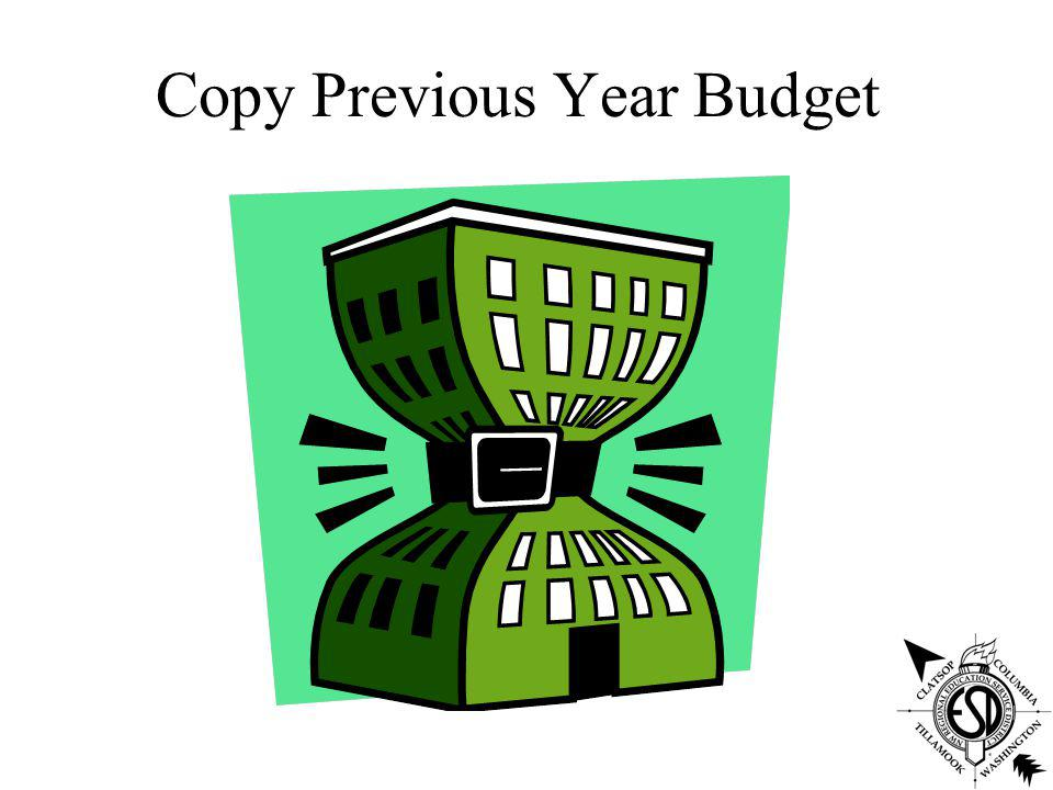 Setup Budget Options Proposed budget levels 1 or 2 Allow changes to proposed or approved amounts Budget posting option detail or summary –Determines how budget information is entered and maintained.