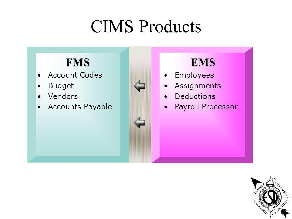 CIMS Budget Development