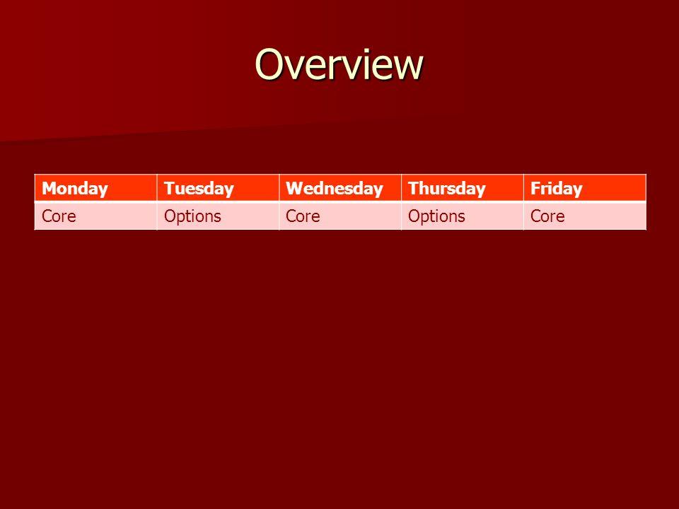Overview MondayTuesdayWednesdayThursdayFriday CoreOptionsCoreOptionsCore