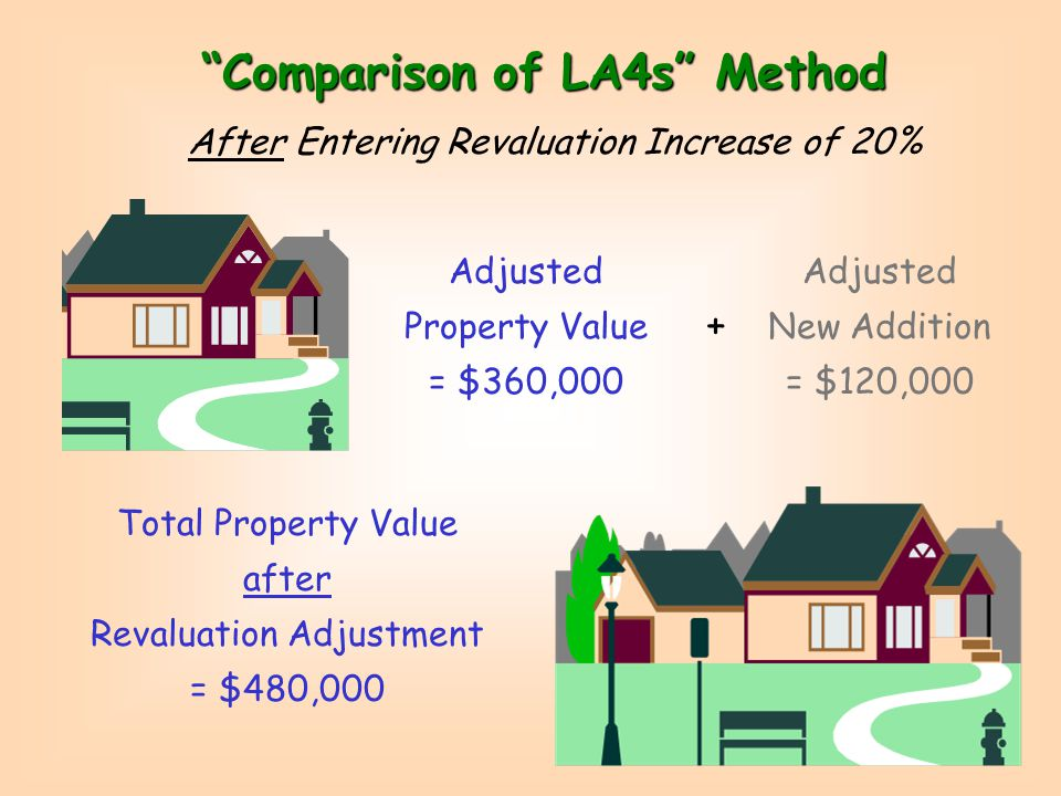 Comparison of LA4s Method Original Property Value = $300,000 New Addition = $100,000 + Total Property Value before Revaluation Adjustment = $400,000 Entering Building Permits before Revaluation Changes