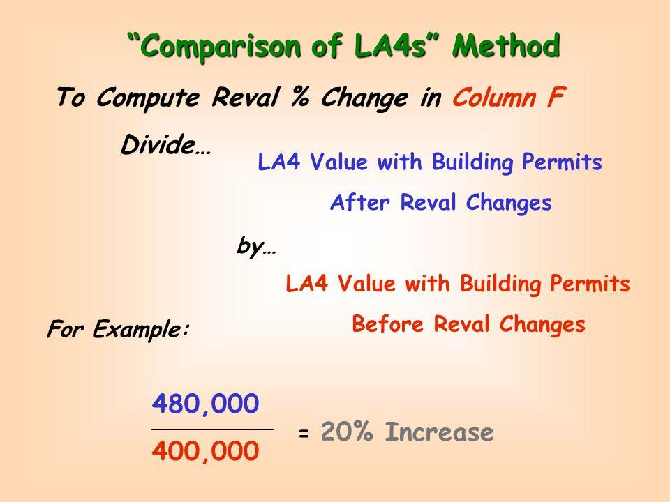 Comparison of LA4s Method Adjusted Property Value = $360,000 Adjusted New Addition = $120,000 + After Entering Revaluation Increase of 20% Total Property Value after Revaluation Adjustment = $480,000