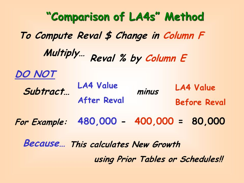 Comparison of LA4s Method To Compute Reval % Change in Column F Divide… by… LA4 Value with Building Permits After Reval Changes 480,000 400,000 = 20% Increase For Example: LA4 Value with Building Permits Before Reval Changes