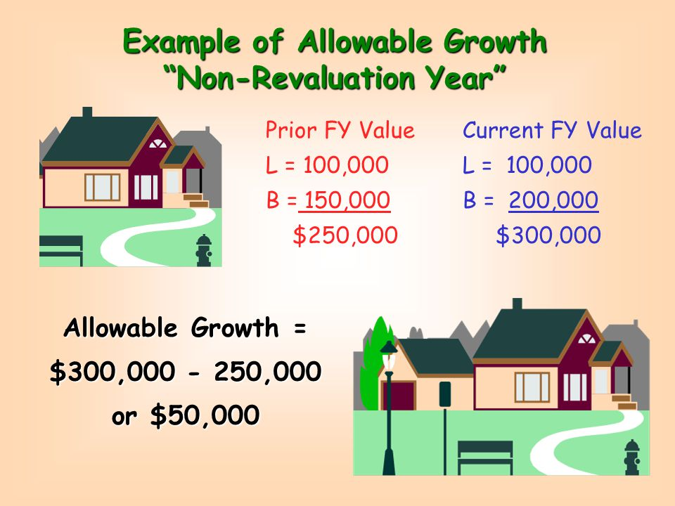 What is Allowable Tax Base Growth.