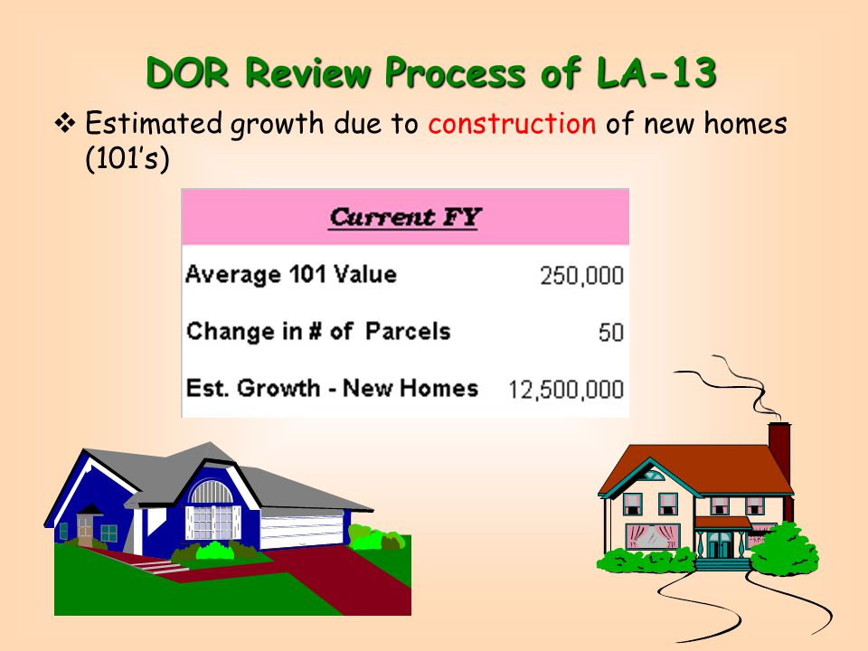 DOR Review Process of LA-13 Total growth compared to communitys three- year average Individual major classes - residential, commercial, industrial, and personal property - also compared to three-year average