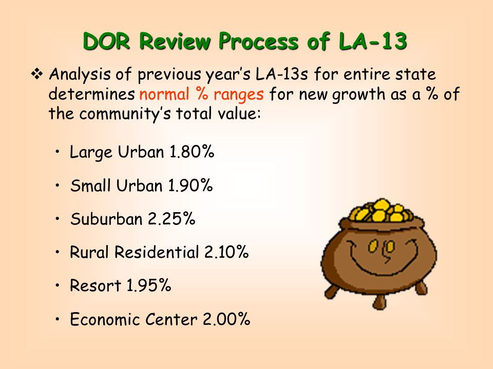 Suburban - Low range - 115% Large Urban - High range - 135% Economic Center - Mid range - 120% Resort - High range - 130% DOR Review Process of LA-13 Analysis of previous years LA-13s for entire state determines normal % ranges for: Growth according to type of community: Rural Residential - Mid range - 120% Small Urban - Mid range - 125%