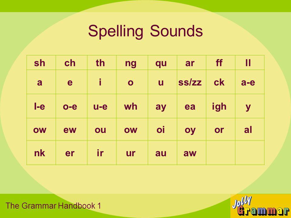 Spelling lesson format 1) Revision 2) Main activity 3) Spelling sheet 4)Dictation 5)Spelling list The Grammar Handbook 1