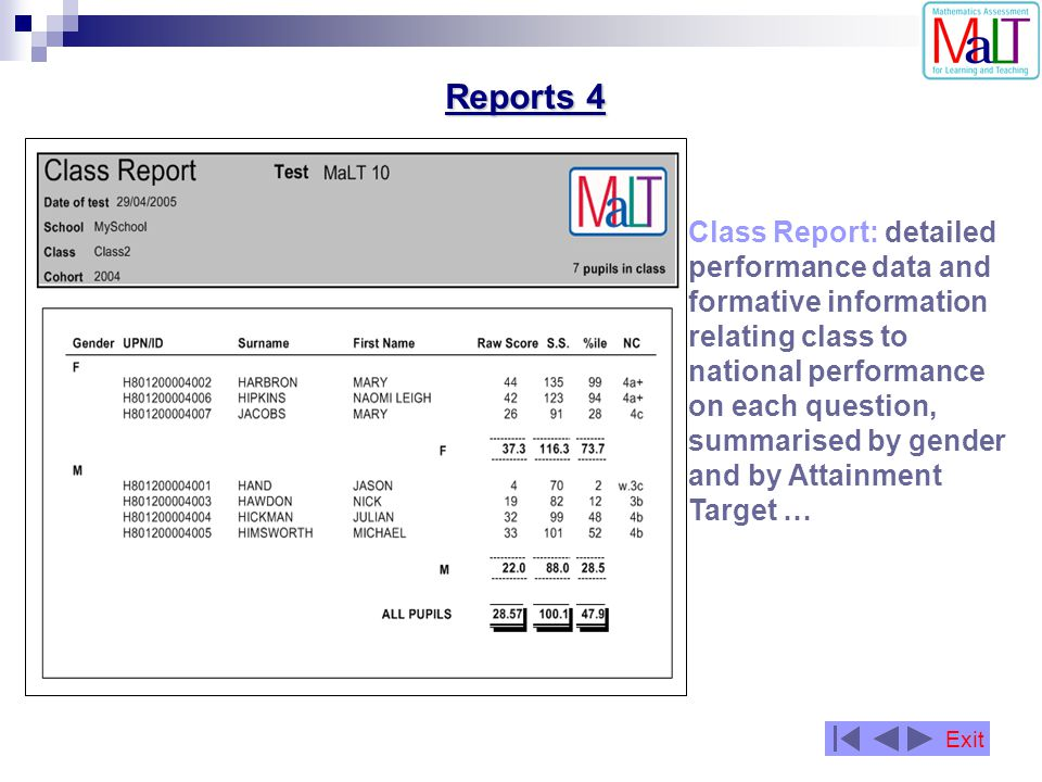 Reports 4 Class Report: detailed performance data and formative information relating class to national performance on each question, summarised by gen