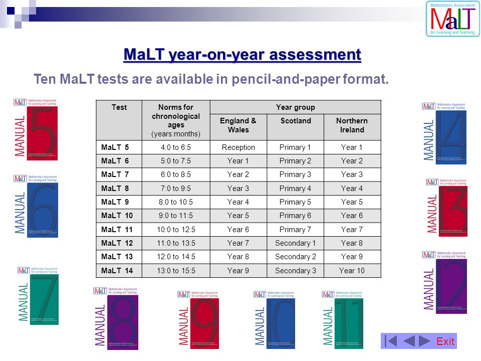 Ten MaLT tests are available in pencil-and-paper format. MaLT year-on-year assessment TestNorms for chronological ages (years:months) Year group Engla