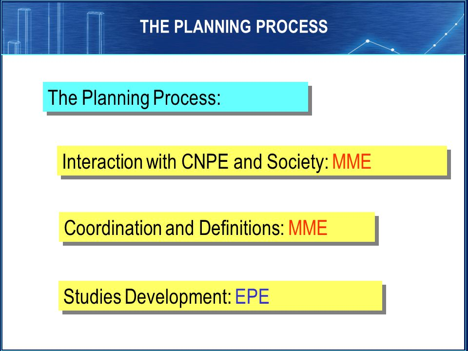 The Planning Process: Coordination and Definitions: MME Studies Development: EPE Interaction with CNPE and Society: MME THE PLANNING PROCESS
