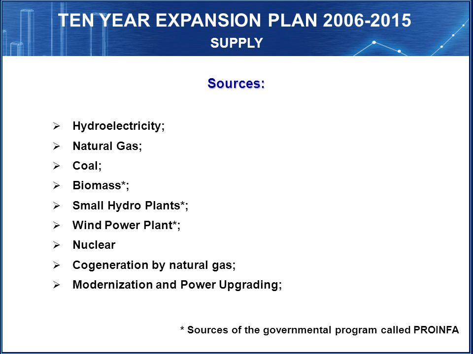 TEN YEAR EXPANSION PLAN 2006-2015 SUPPLY Sources: Hydroelectricity; Natural Gas; Coal; Biomass*; Small Hydro Plants*; Wind Power Plant*; Nuclear Cogen