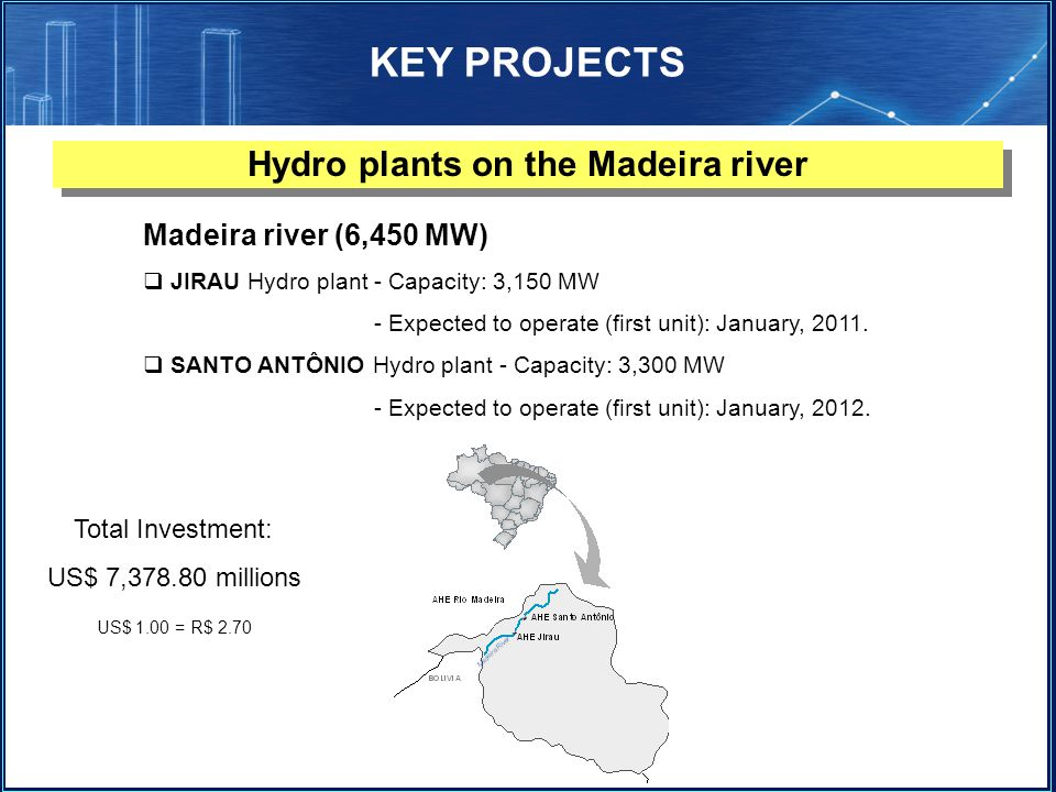 KEY PROJECTS Hydro plants on the Madeira river Madeira river (6,450 MW) JIRAU Hydro plant - Capacity: 3,150 MW - Expected to operate (first unit): Jan