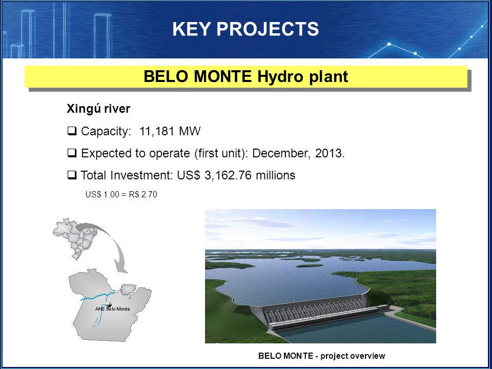 KEY PROJECTS BELO MONTE Hydro plant BELO MONTE - project overview Xingú river Capacity: 11,181 MW Expected to operate (first unit): December, 2013. To