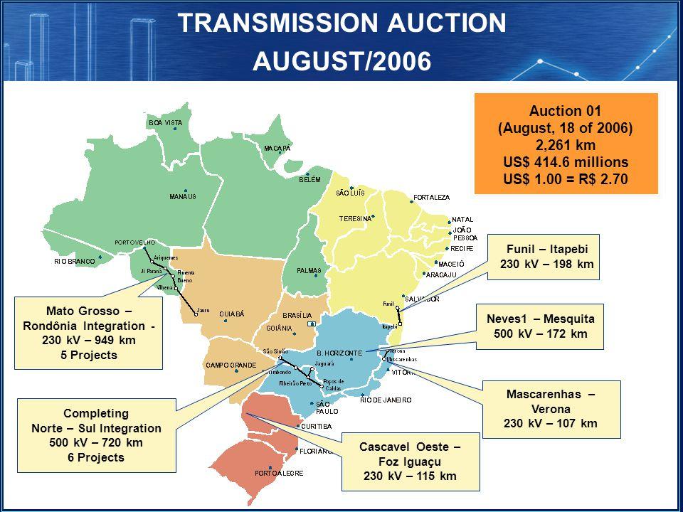TRANSMISSION AUCTION AUGUST/2006 Mato Grosso – Rondônia Integration - 230 kV – 949 km 5 Projects Completing Norte – Sul Integration 500 kV – 720 km 6