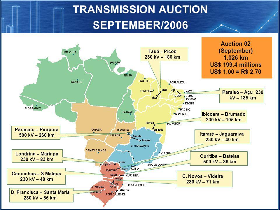 Paraíso – Açu 230 kV – 135 km Curitiba – Bateias 500 kV – 38 km C. Novos – Videira 230 kV – 71 km Tauá – Picos 230 kV – 180 km Paracatu – Pirapora 500