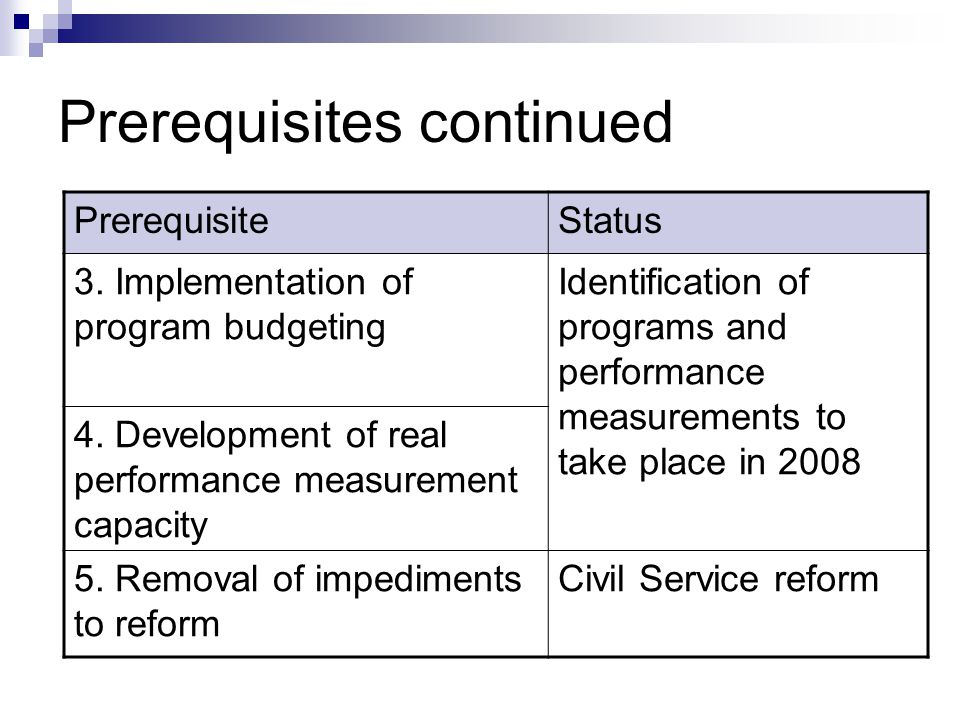 Prerequisites continued PrerequisiteStatus 3. Implementation of program budgeting Identification of programs and performance measurements to take plac