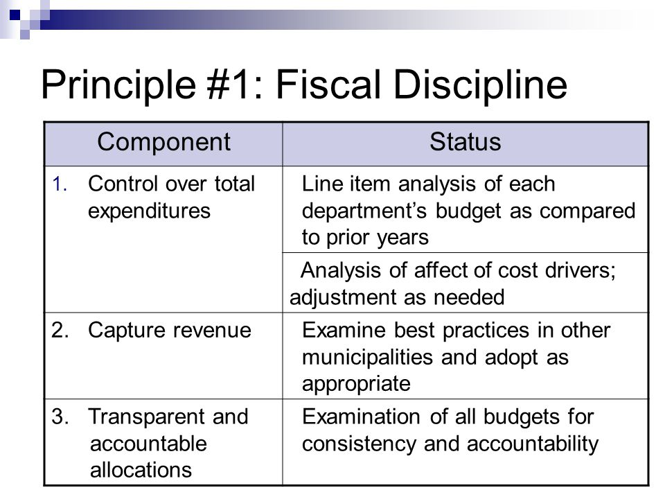 Principle #1: Fiscal Discipline ComponentStatus 1. Control over total expenditures Line item analysis of each departments budget as compared to prior