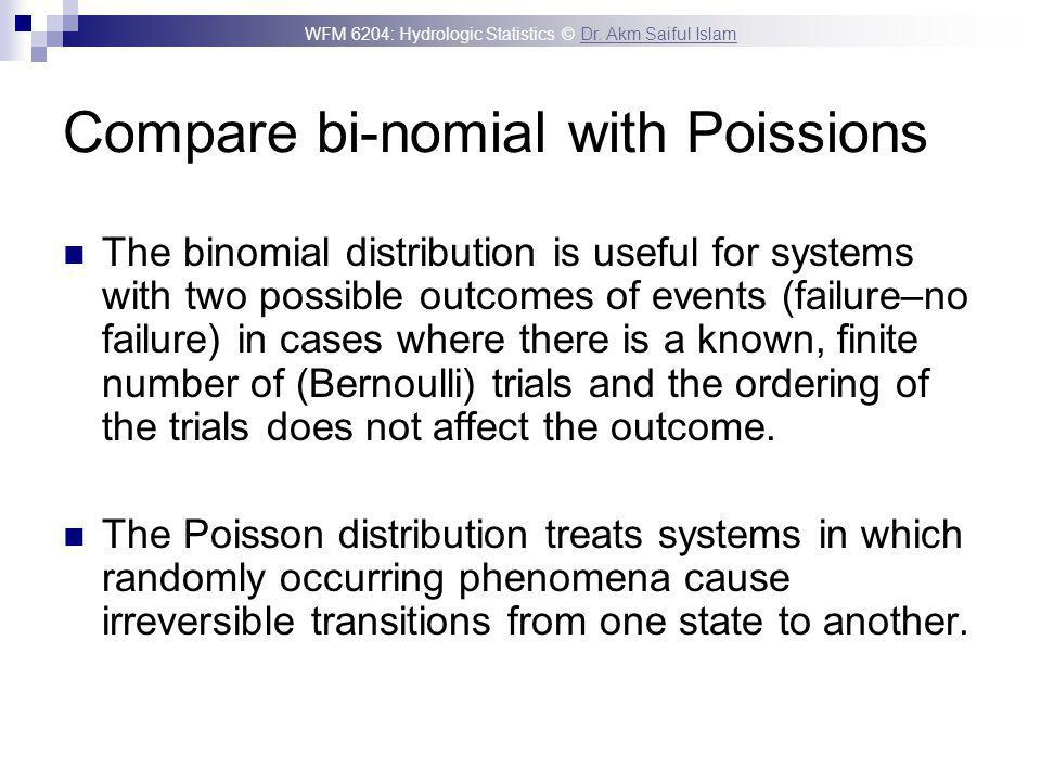 WFM 6204: Hydrologic Statistics © Dr. Akm Saiful IslamDr. Akm Saiful Islam Compare bi-nomial with Poissions The binomial distribution is useful for sy